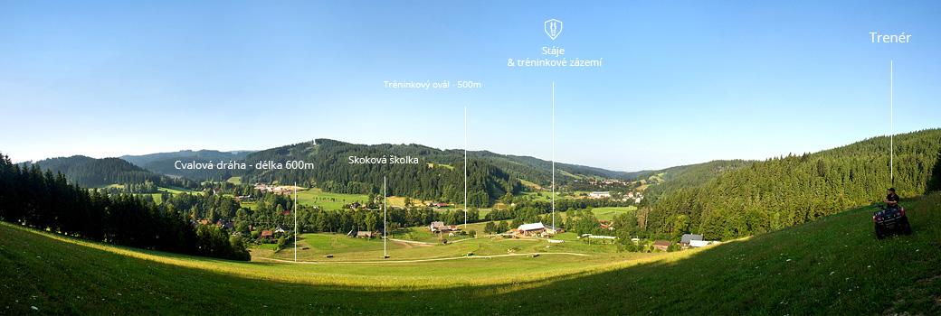 Tréninková centrála - Radek Holčák